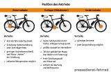 Entscheidend für die Fahreigenschaften eines E-Bikes ist die Position des Motors. Das Schaubild verdeutlicht die Vorteile der drei gängigen Varianten.