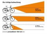 Eine korrekte Scheinwerfereinstellung ist auch beim Fahrrad wichtig für eine gute Ausleuchtung und um den Gegenverkehr nicht zu blenden.