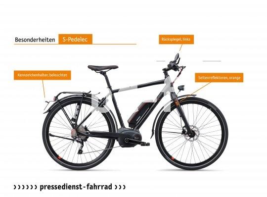 Ein schnelles E-Bike oder S-Pedelec weist zahlreiche Besonderheiten auf. Dazu gehören zusätzliche Reflektoren, eine Kennzeichenbeleuchtung, Bremsgriffe mit kugelförmigen Enden und ein automatisch einklappender Seitenständer.