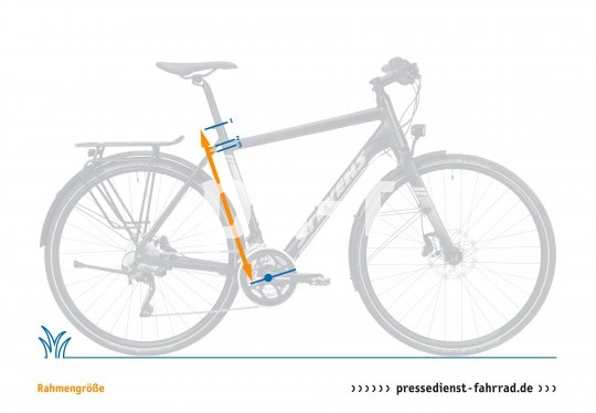 """Einen Anhaltspunkt beim Auswählen eines passenden Fahrrads bietet die Größe des Rahmens, auch Rahmenhöhe genannt. Größenangaben wie S, M, L sind jedoch wenig aufschlussreich, vielmehr sollte man auf die Angaben in Zentimetern achten. Oft werden Rahmengrößen auch in Zoll angegeben (1 Zoll = 2,54 Zentimeter). Die Messweisen der Hersteller unterscheiden sich jedoch erheblich. """"Üblicherweise wird die Rahmenhöhe von der Mitte der Kurbelwellenschraube am Sitzrohr entlang bis zu dessen Oberkante gemessen. Mitunter finden sich auch Angaben bis Oberkante Oberrohr oder Sitzrohr nominell"""", erklärt Volker Dohrmann vom Hersteller Stevens. """"Um es einfacher zu machen, schreiben wir alle diese Angaben in unsere Tabellen."""" Dohrmann rät, immer einen Blick auf die meist neben der Geometrietabelle sichtbare Rahmenskizze zu werfen. Ein Spezialfall sind sogenannte Unisize-Rahmen, die man bei Falt-, Kompakt- oder Lastenrädern findet. Hier ist ein besonders großer Verstellbereich für Sattel und Lenker gegeben, was den meisten Menschen zwischen 1,50 und 2 Metern Körpergröße gerecht wird."""