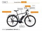 Im Unterschied zum normalen E-Bike weist ein S-Pedelec zahlreiche Besonderheiten auf.